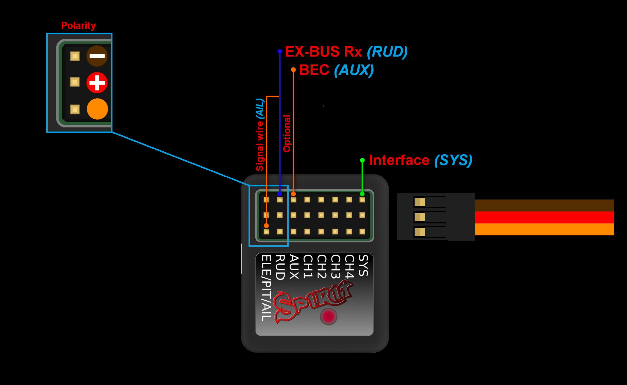 Spektrum Satellite Adapter Wiring Diagram Content Resource Of Swm Multiswitch Spirit System Manual Rh Com Multiple Switch