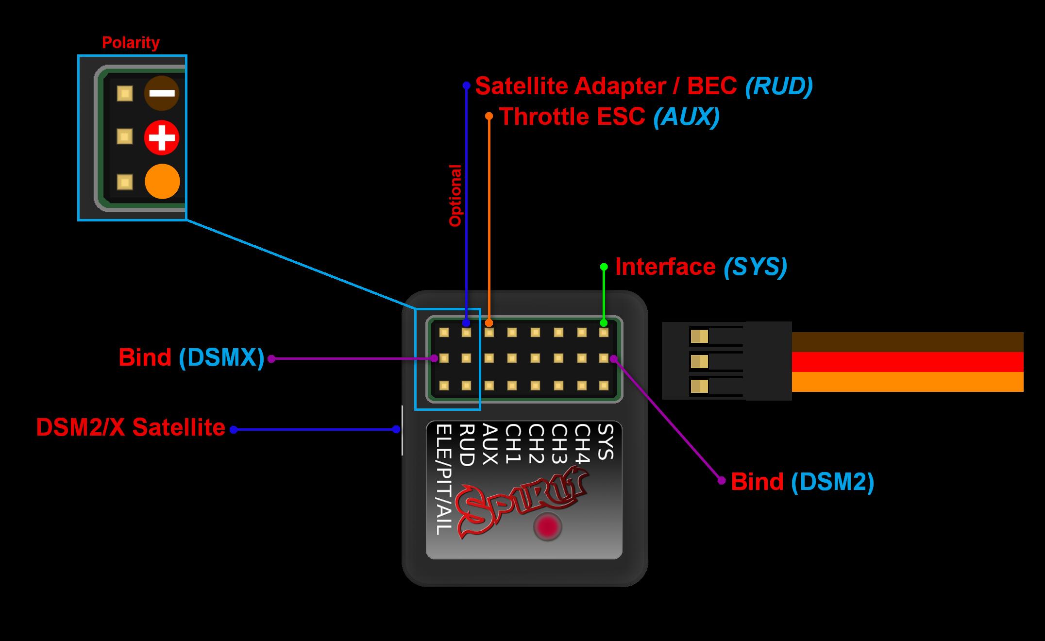 wiring spirit system manual rh manual spirit system com