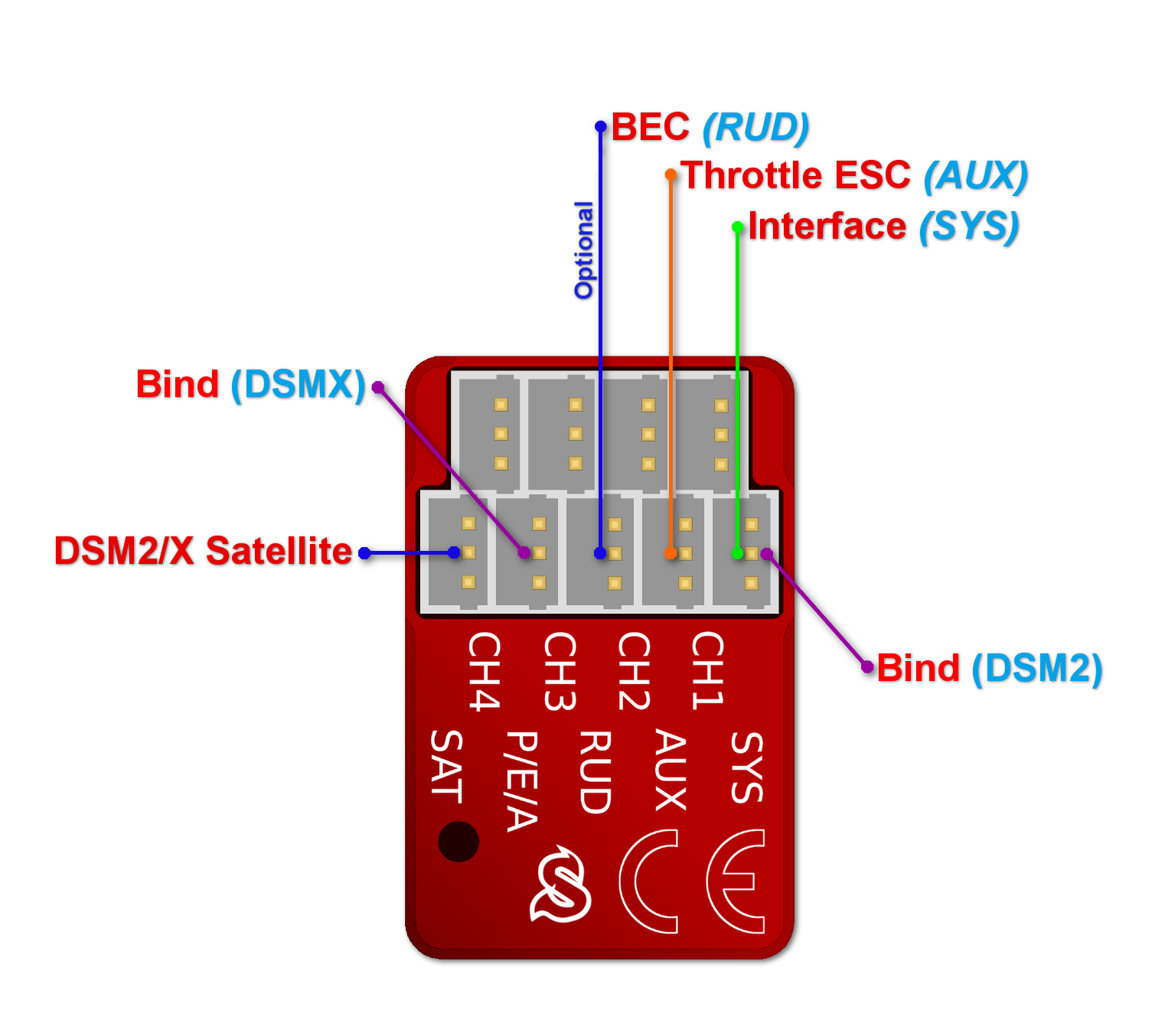 Wiring Spirit System Manual Schematic For The Plugs Of Four Major Servo Manufacturers Msatellite